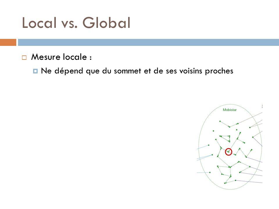 Propriété globale : similarité Chaque sommet a un score pour chacune des trois classes 1 (GF), 2 (GF et GL) et 3 (GL) : Un bon leader est pointé par plusieurs bons followers Calcul de point fixe 2 = GF & GL 3 = GL1 = GF