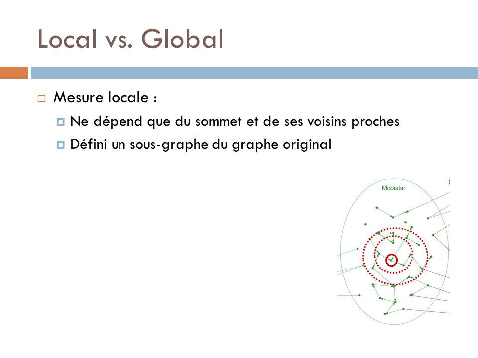 Local vs. Global Mesure locale : Ne dépend que du sommet et de ses voisins proches Défini un sous-graphe du graphe original