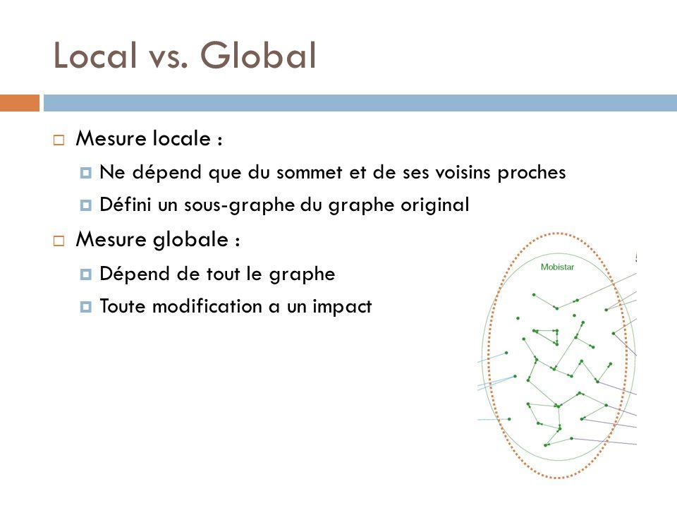 Local vs. Global Mesure locale : Ne dépend que du sommet et de ses voisins proches Défini un sous-graphe du graphe original Mesure globale : Dépend de