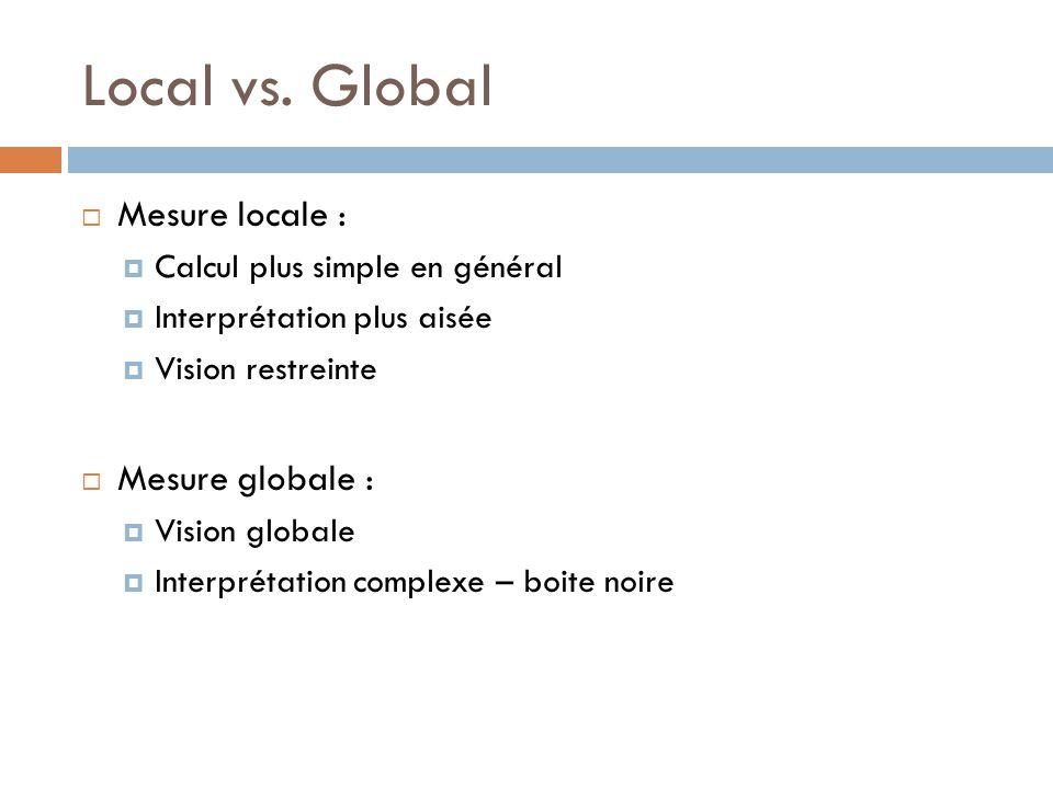 Influences locales Données nécessaires pour calculer les seuils : Contacts de l individus.