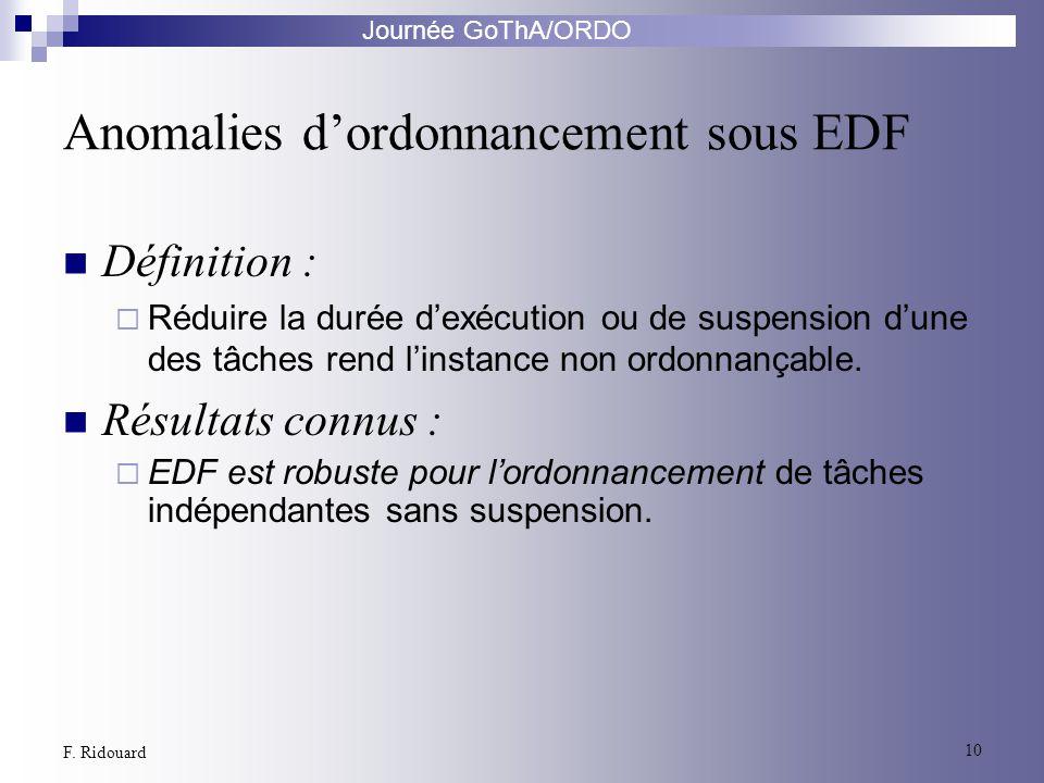 Journée GoThA/ORDO 10 F. Ridouard Anomalies dordonnancement sous EDF Définition : Réduire la durée dexécution ou de suspension dune des tâches rend li