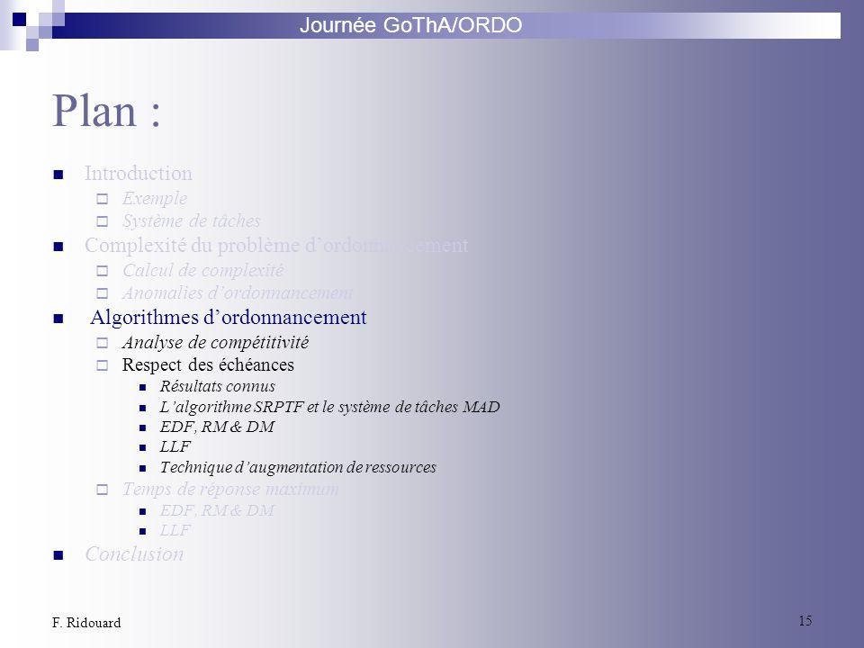 Journée GoThA/ORDO 15 F. Ridouard Plan : Introduction Exemple Système de tâches Complexité du problème dordonnancement Calcul de complexité Anomalies