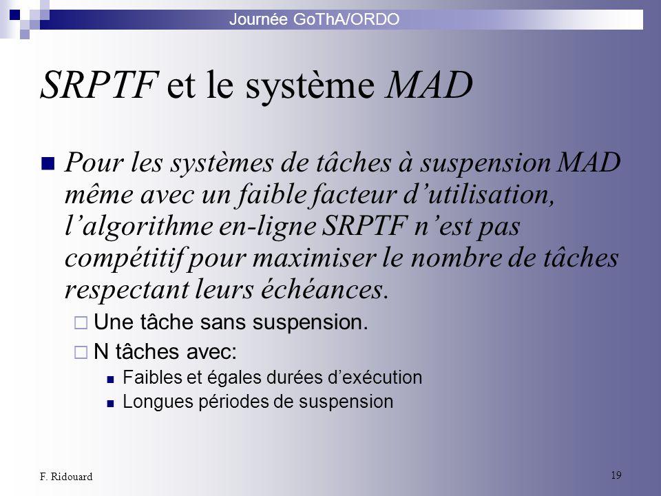 Journée GoThA/ORDO 19 F. Ridouard SRPTF et le système MAD Pour les systèmes de tâches à suspension MAD même avec un faible facteur dutilisation, lalgo
