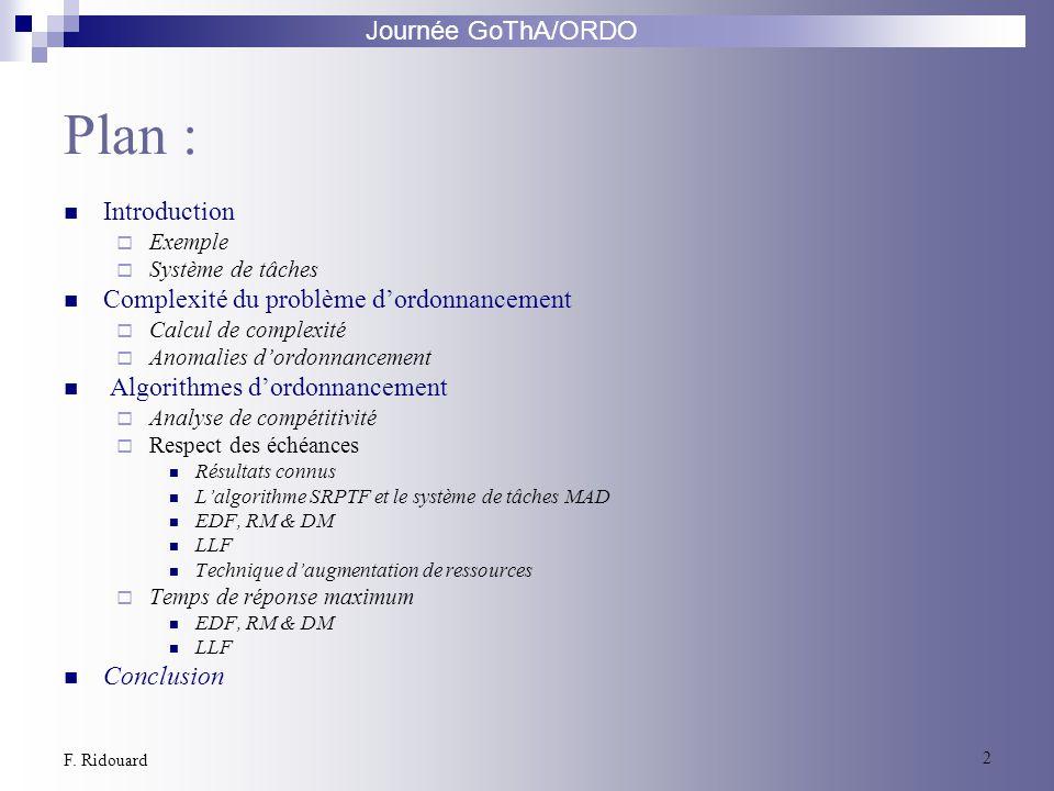 Journée GoThA/ORDO 2 F. Ridouard Plan : Introduction Exemple Système de tâches Complexité du problème dordonnancement Calcul de complexité Anomalies d