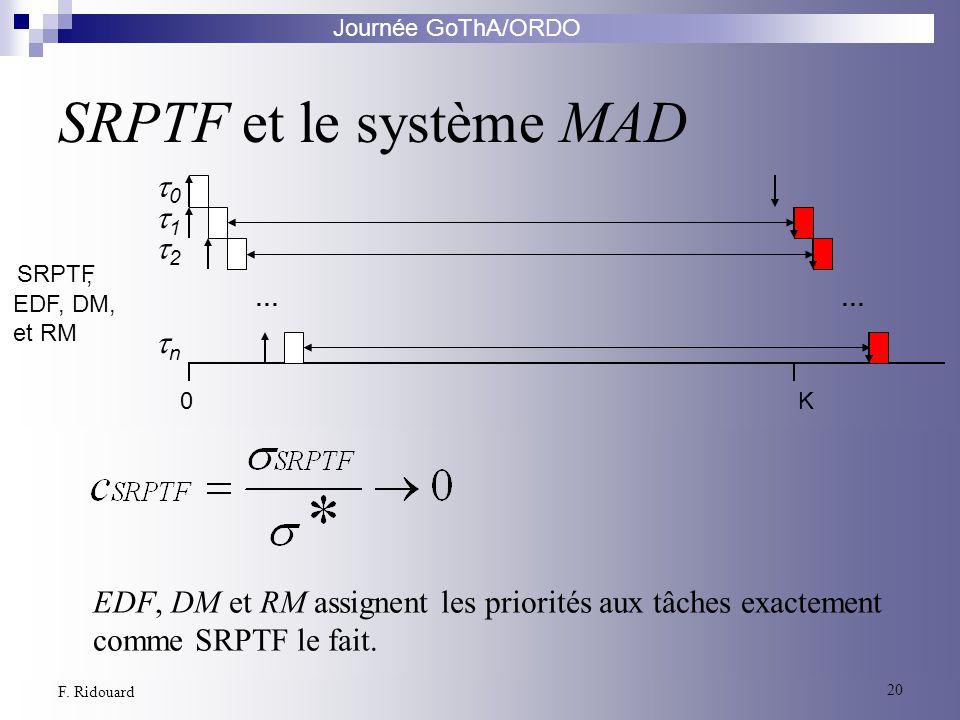 Journée GoThA/ORDO 20 F. Ridouard SRPTF et le système MAD K …… 0 K …… SRPTF Algorithme Optimal, EDF, DM, et RM 0 1 0 2 n 1 0 2 n EDF, DM et RM assigne