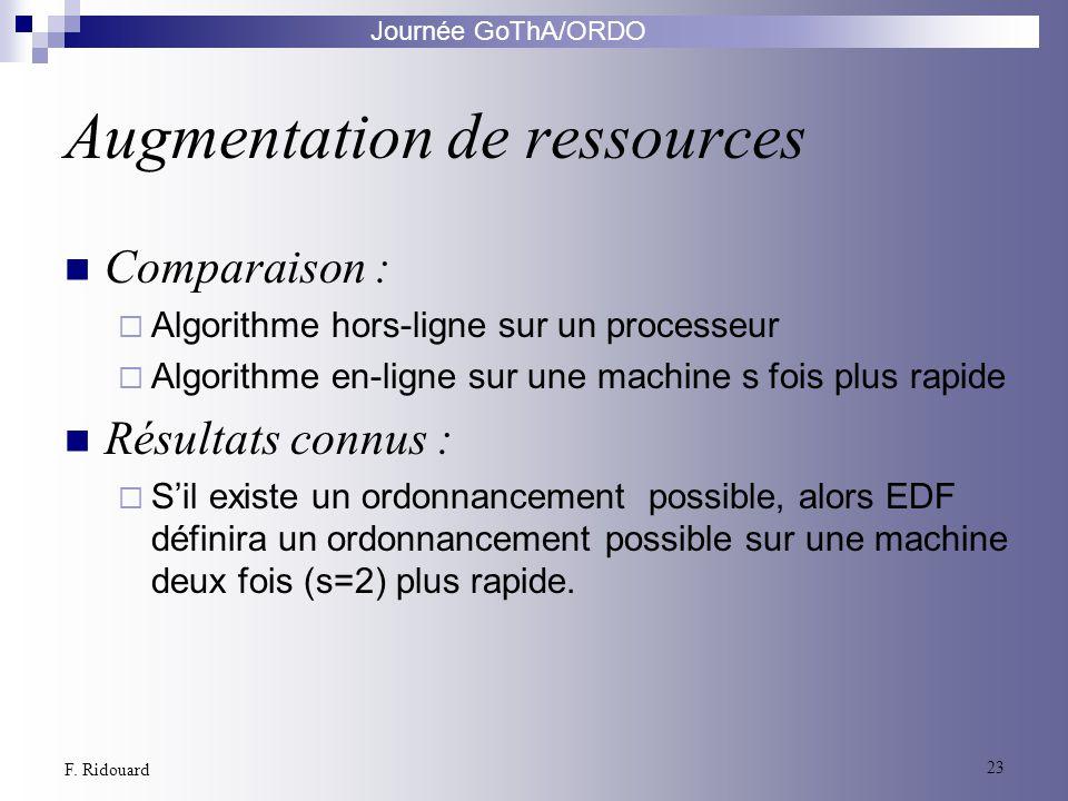 Journée GoThA/ORDO 23 F. Ridouard Augmentation de ressources Comparaison : Algorithme hors-ligne sur un processeur Algorithme en-ligne sur une machine