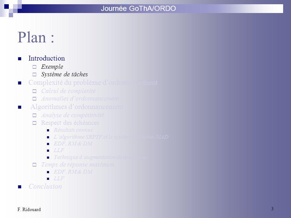 Journée GoThA/ORDO 3 F. Ridouard Plan : Introduction Exemple Système de tâches Complexité du problème dordonnancement Calcul de complexité Anomalies d