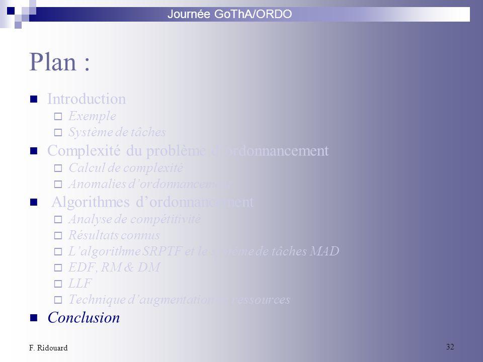 Journée GoThA/ORDO 32 F. Ridouard Plan : Introduction Exemple Système de tâches Complexité du problème dordonnancement Calcul de complexité Anomalies