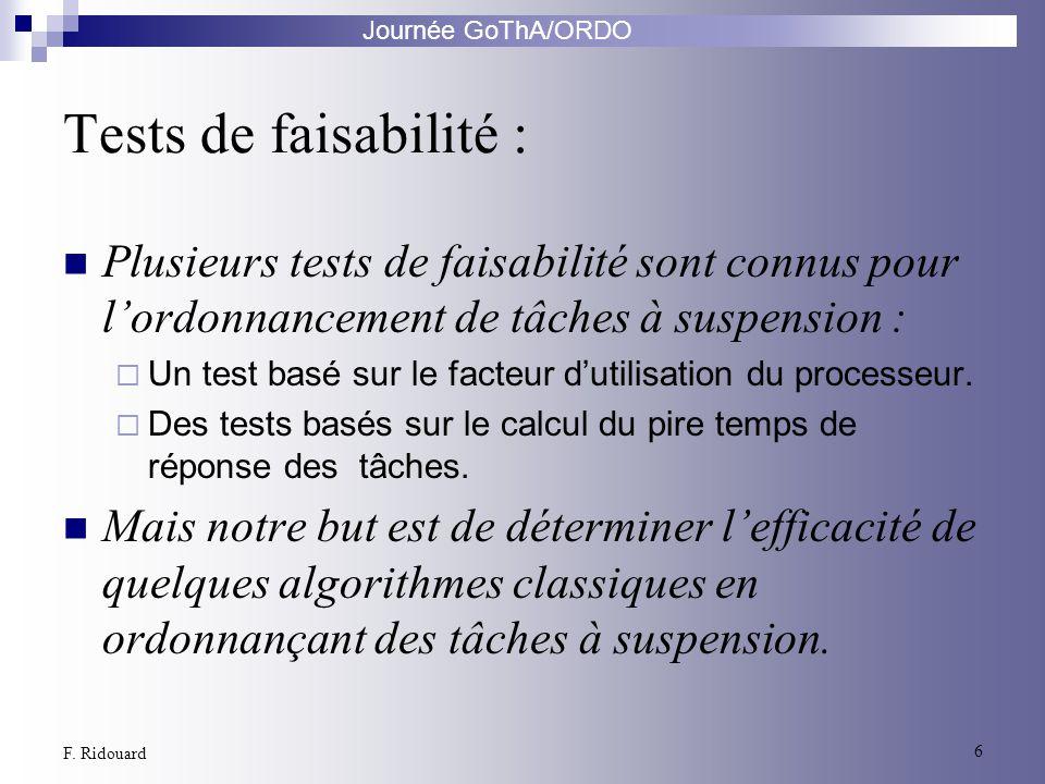 Journée GoThA/ORDO 6 F. Ridouard Tests de faisabilité : Plusieurs tests de faisabilité sont connus pour lordonnancement de tâches à suspension : Un te