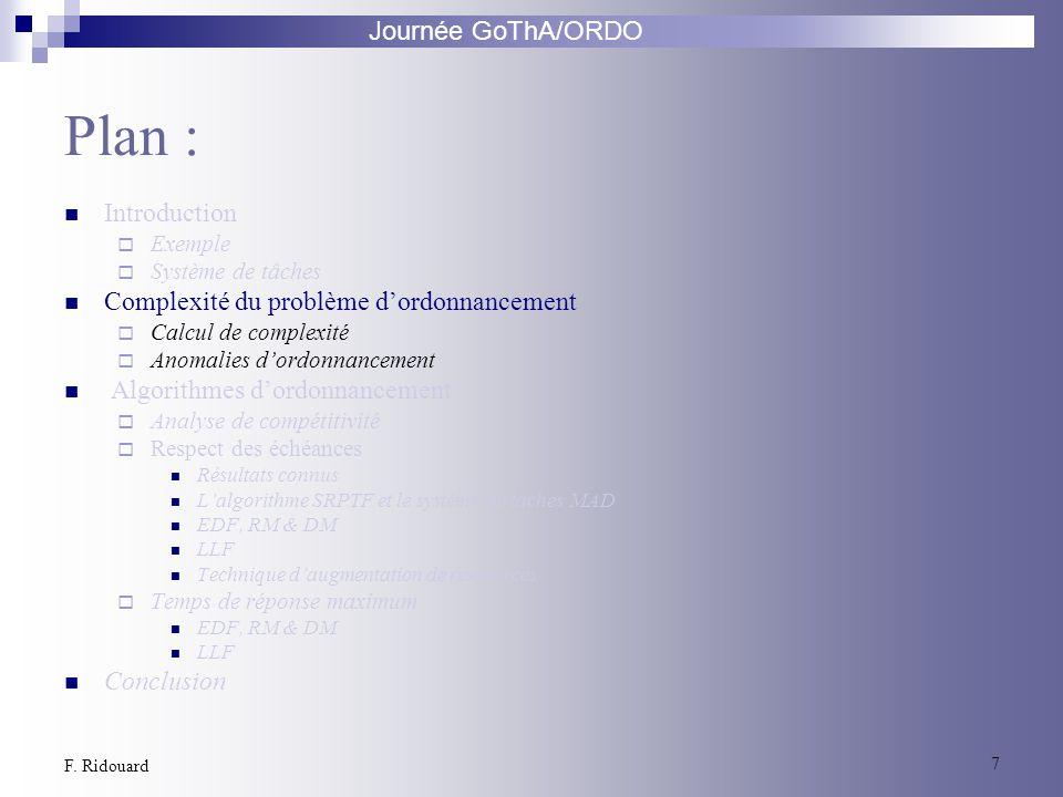 Journée GoThA/ORDO 7 F. Ridouard Plan : Introduction Exemple Système de tâches Complexité du problème dordonnancement Calcul de complexité Anomalies d