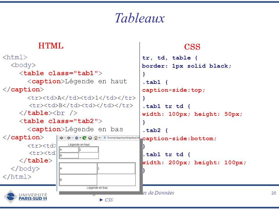 Programmation Web / Bases de Données CSS Tableaux 20 Légende en haut A 1 B Légende en bas A 1 B tr, td, table { border: 1px solid black; }.tab1 { capt