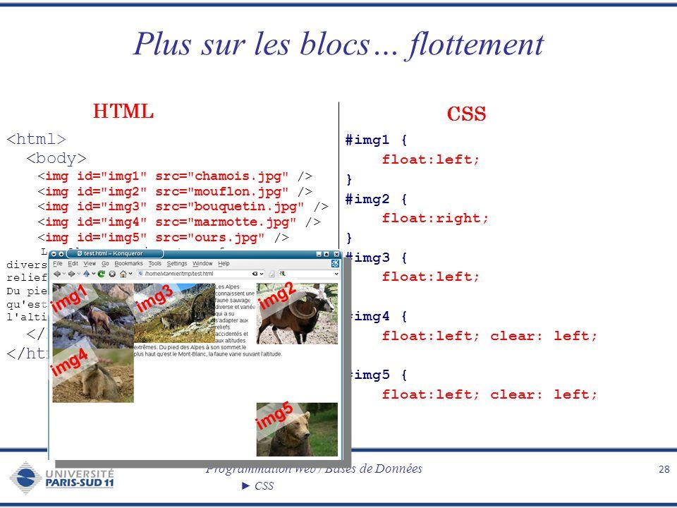 Programmation Web / Bases de Données CSS Plus sur les blocs… flottement 28 Les Alpes connaissent une faune sauvage diverse et variée qui a su s'adapte