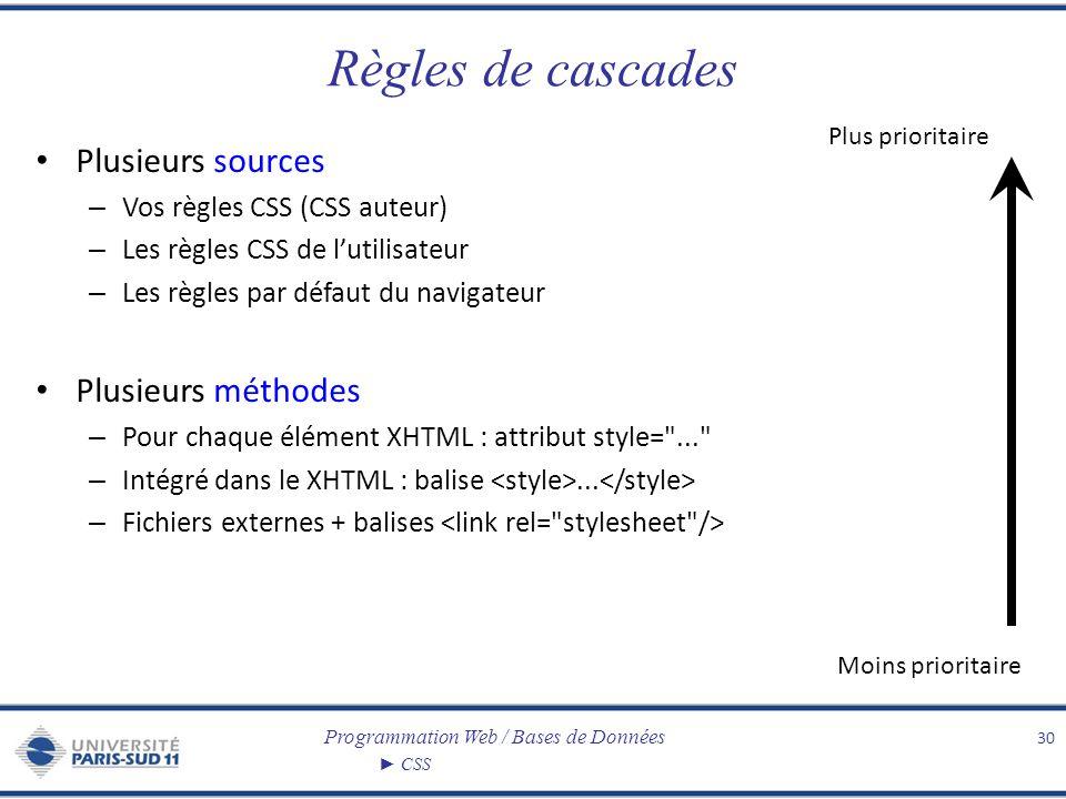 Programmation Web / Bases de Données CSS Règles de cascades Plusieurs sources – Vos règles CSS (CSS auteur) – Les règles CSS de lutilisateur – Les règ