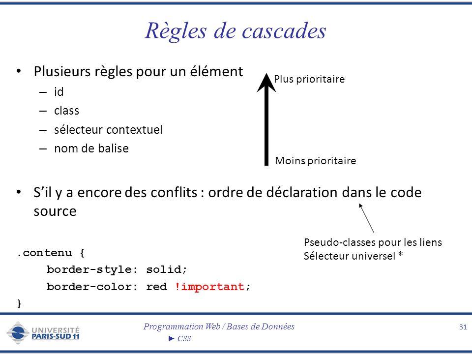 Programmation Web / Bases de Données CSS Règles de cascades Plusieurs règles pour un élément – id – class – sélecteur contextuel – nom de balise Sil y