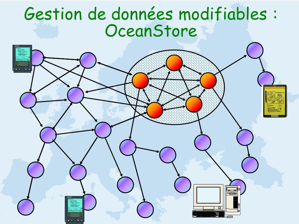 28DataGRAAL - 30/31 janvier 2003Gabriel Antoniu, projet PARIS, IRISA/INRIA Gestion de données modifiables : OceanStore