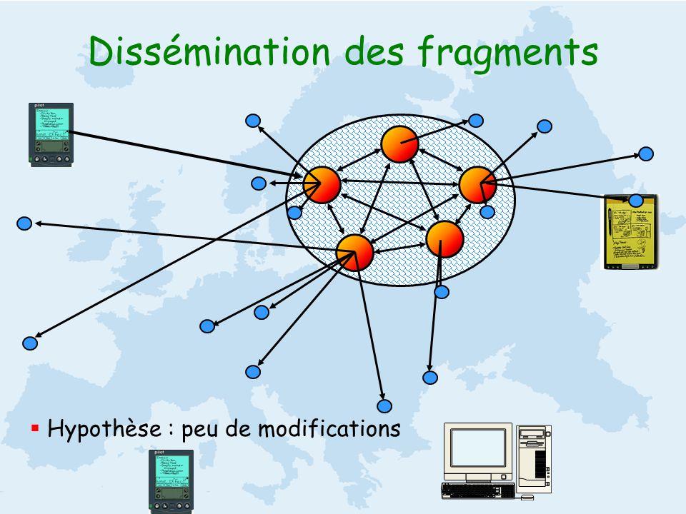 29DataGRAAL - 30/31 janvier 2003Gabriel Antoniu, projet PARIS, IRISA/INRIA Dissémination des fragments Hypothèse : peu de modifications