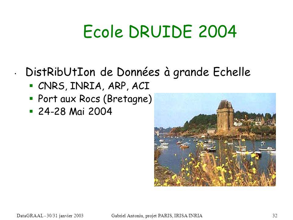 32DataGRAAL - 30/31 janvier 2003Gabriel Antoniu, projet PARIS, IRISA/INRIA Ecole DRUIDE 2004 DistRibUtIon de Données à grande Echelle CNRS, INRIA, ARP, ACI Port aux Rocs (Bretagne) 24-28 Mai 2004