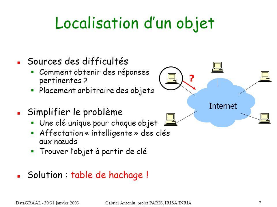 7DataGRAAL - 30/31 janvier 2003Gabriel Antoniu, projet PARIS, IRISA/INRIA Localisation dun objet Sources des difficultés Comment obtenir des réponses pertinentes .