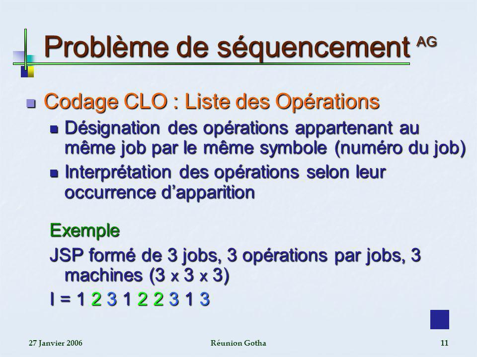 27 Janvier 2006Réunion Gotha11 Problème de séquencement AG Codage CLO : Liste des Opérations Codage CLO : Liste des Opérations Désignation des opérati