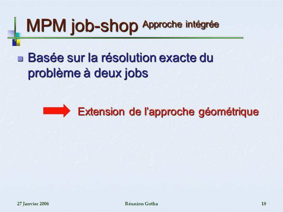 27 Janvier 2006Réunion Gotha18 MPM job-shop Approche intégrée MPM job-shop Approche intégrée Basée sur la résolution exacte du problème à deux jobs Ba