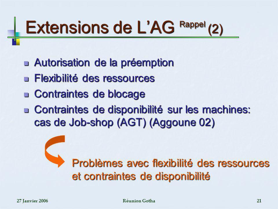 27 Janvier 2006Réunion Gotha21 Extensions de LAG Rappel (2) Autorisation de la préemption Autorisation de la préemption Flexibilité des ressources Fle