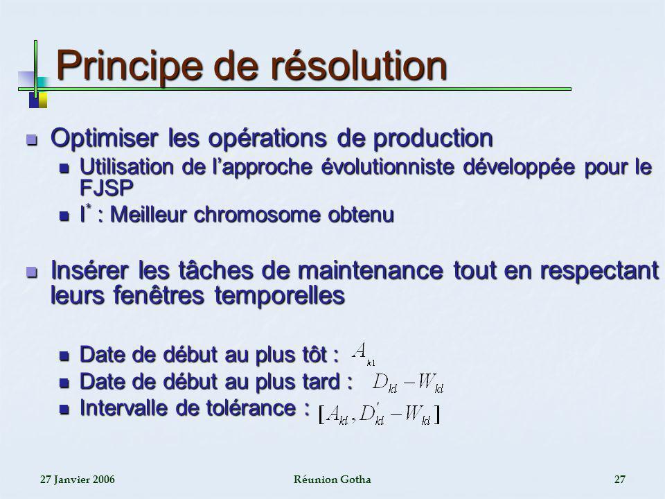 27 Janvier 2006Réunion Gotha27 Principe de résolution Optimiser les opérations de production Optimiser les opérations de production Utilisation de lap