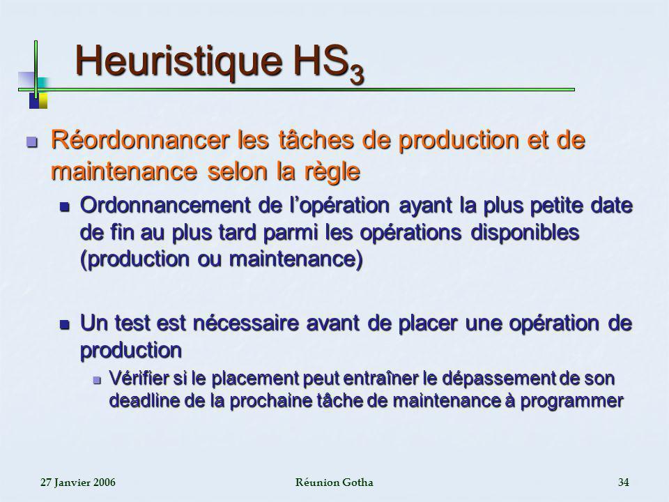 27 Janvier 2006Réunion Gotha34 Heuristique HS 3 Réordonnancer les tâches de production et de maintenance selon la règle Réordonnancer les tâches de pr