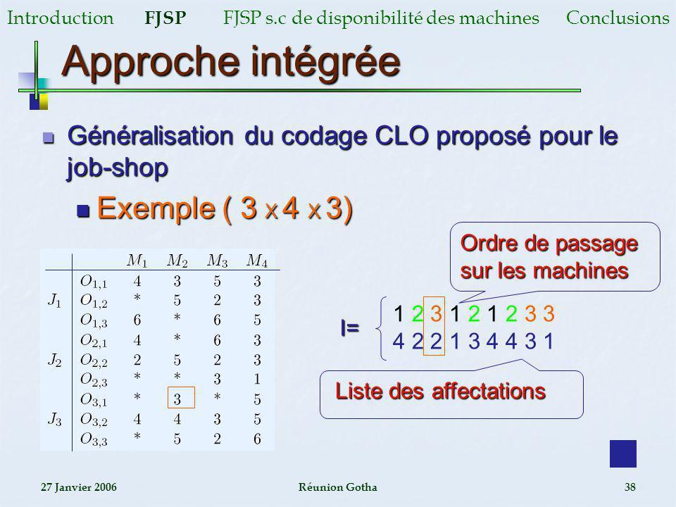 27 Janvier 2006Réunion Gotha38 Approche intégrée Généralisation du codage CLO proposé pour le job-shop Généralisation du codage CLO proposé pour le jo
