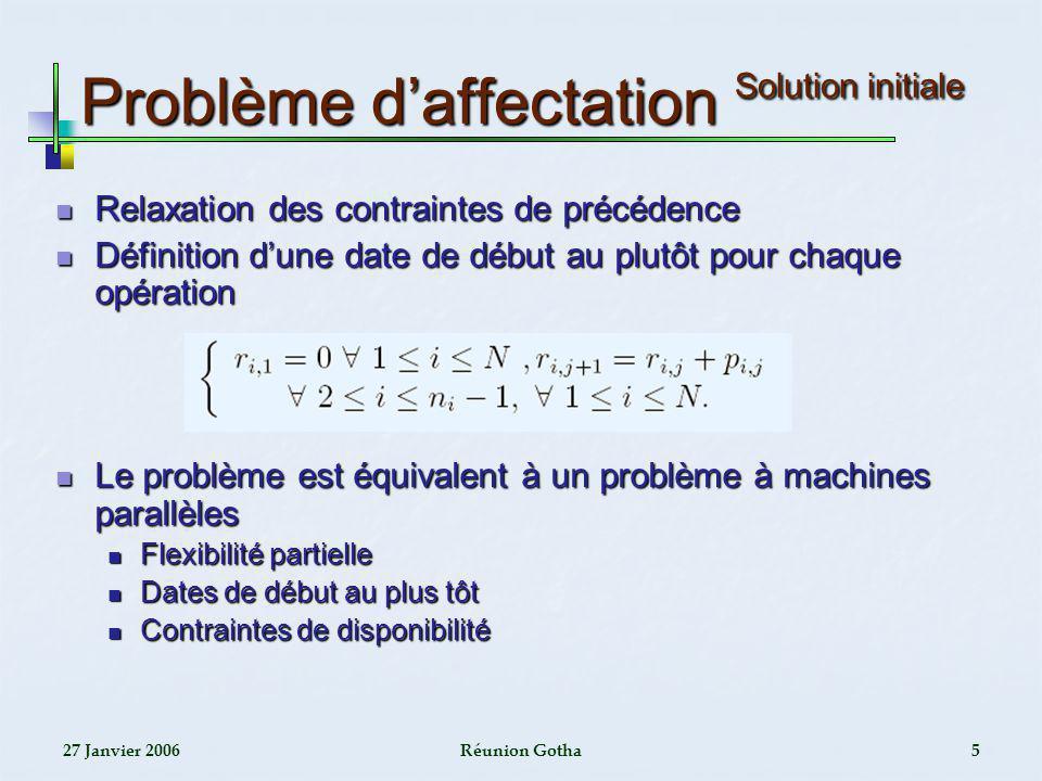 27 Janvier 2006Réunion Gotha5 Problème daffectation Solution initiale Problème daffectation Solution initiale Relaxation des contraintes de précédence