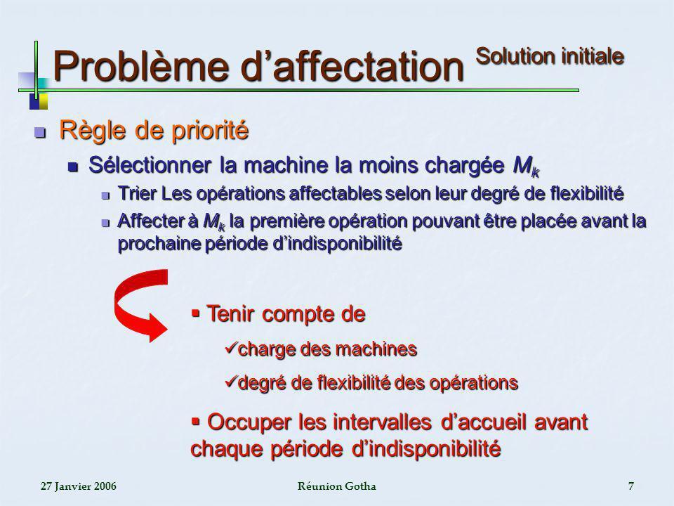 27 Janvier 2006Réunion Gotha8 Problème daffectation Critère intermédiaire Problème daffectation Critère intermédiaire Pour une affectation S Pour une affectation S Critère intermédiaire : basé sur le calcul dune borne inférieure du makespan (Cr=BI(S)) Critère intermédiaire : basé sur le calcul dune borne inférieure du makespan (Cr=BI(S)) A chaque machine M k A chaque machine M k Problème π k à une machine Problème π k à une machine Dates de début au plus tôt Dates de début au plus tôt Durées de latence Durées de latence Périodes dindisponibilité Périodes dindisponibilité Autorisation de la préemption et utilisation de la règle de Jackson afin de calculer une borne inférieure pour chaque problème π k Valeur maximale de ces ordonnancements préemptifs Valeur maximale de ces ordonnancements préemptifs
