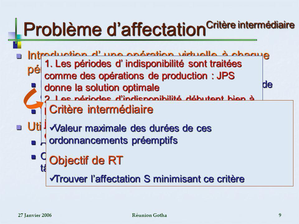 27 Janvier 2006Réunion Gotha9 Problème daffectation Critère intermédiaire Problème daffectation Critère intermédiaire Introduction d une opération vir