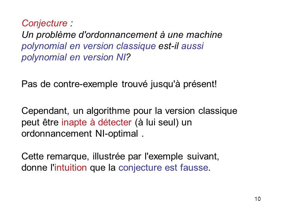 10 Conjecture : Un problème d'ordonnancement à une machine polynomial en version classique est-il aussi polynomial en version NI? Pas de contre-exempl