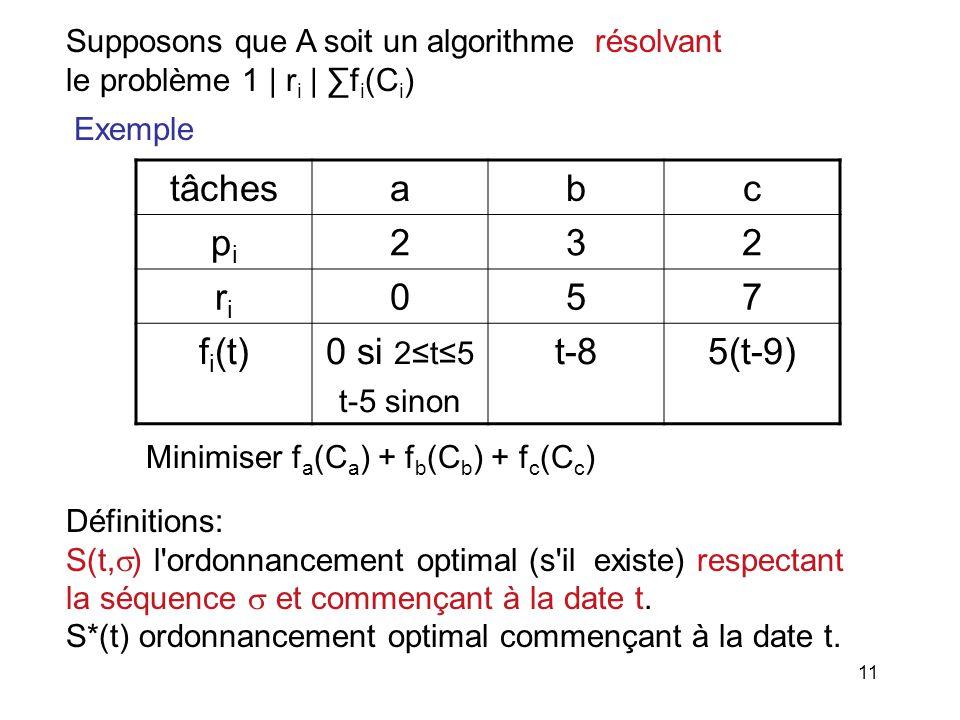 11 tâchesabc pipi 232 riri 057 f i (t)0 si 2t5 t-5 sinon t-85(t-9) Exemple Minimiser f a (C a ) + f b (C b ) + f c (C c ) Supposons que A soit un algo