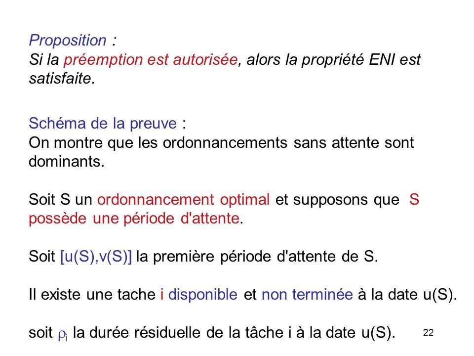 22 Proposition : Si la préemption est autorisée, alors la propriété ENI est satisfaite. Schéma de la preuve : On montre que les ordonnancements sans a