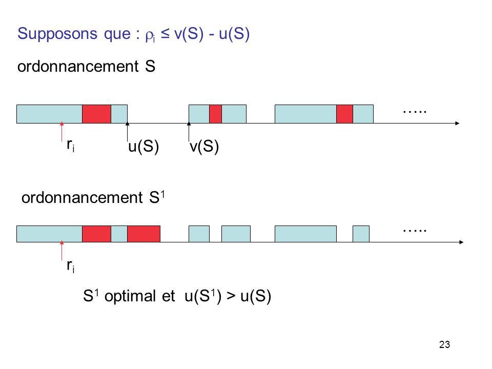 23 Supposons que : i v(S) - u(S) ….. u(S)v(S) riri ordonnancement S S 1 optimal et u(S 1 ) > u(S) ….. riri ordonnancement S 1