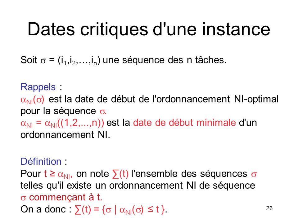 26 Dates critiques d'une instance Soit = (i 1,i 2,…,i n ) une séquence des n tâches. Rappels : NI ( ) est la date de début de l'ordonnancement NI-opti