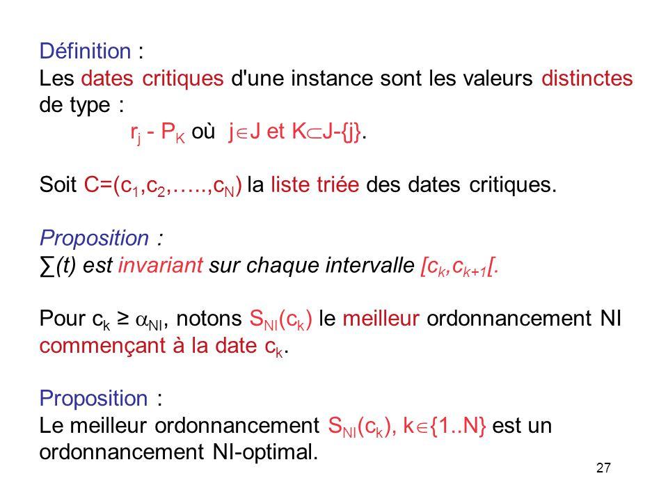 27 Définition : Les dates critiques d'une instance sont les valeurs distinctes de type : r j - P K où j J et K J-{j}. Soit C=(c 1,c 2,…..,c N ) la lis