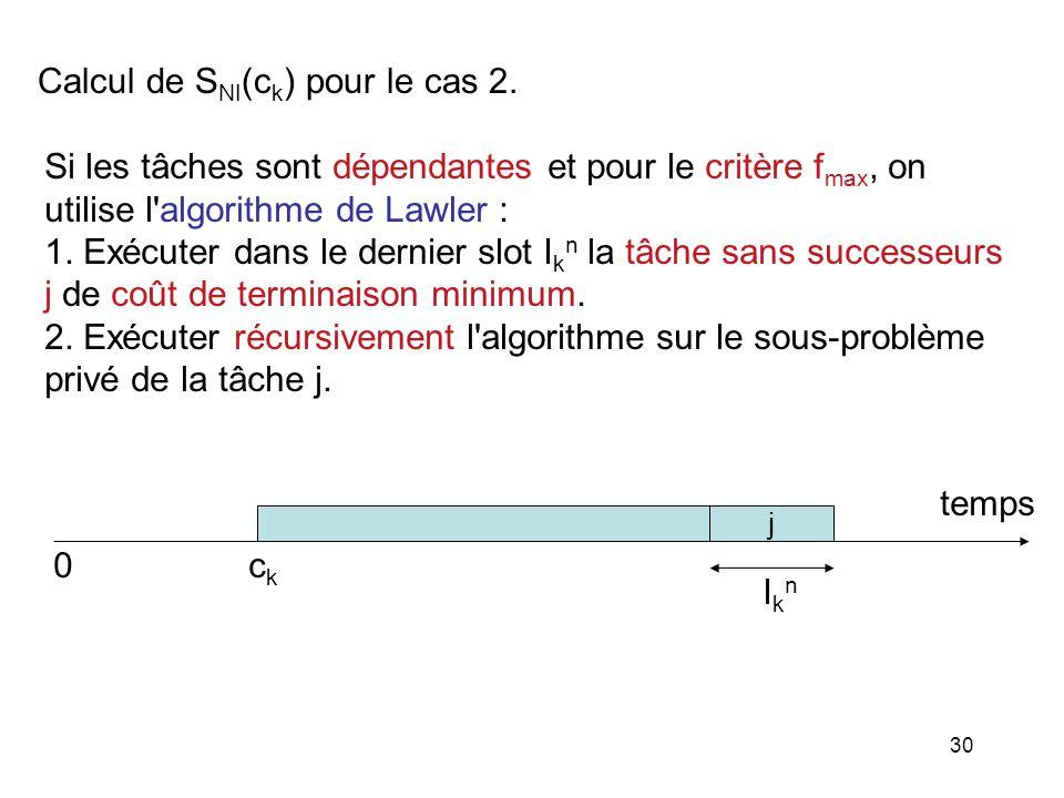30 Calcul de S NI (c k ) pour le cas 2. Si les tâches sont dépendantes et pour le critère f max, on utilise l'algorithme de Lawler : 1. Exécuter dans