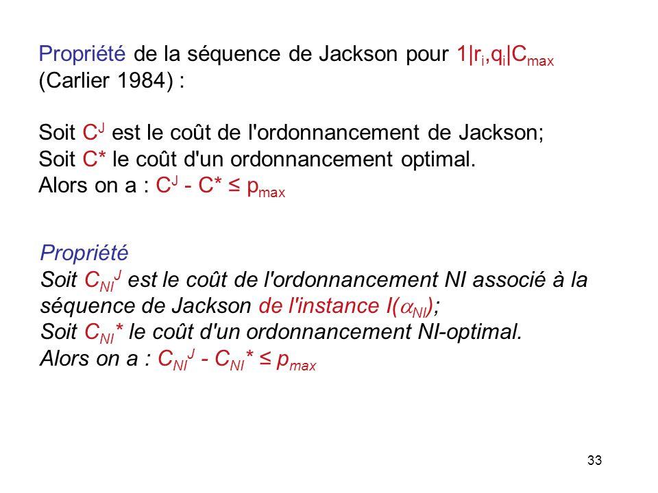 33 Propriété de la séquence de Jackson pour 1|r i,q i |C max (Carlier 1984) : Soit C J est le coût de l'ordonnancement de Jackson; Soit C* le coût d'u