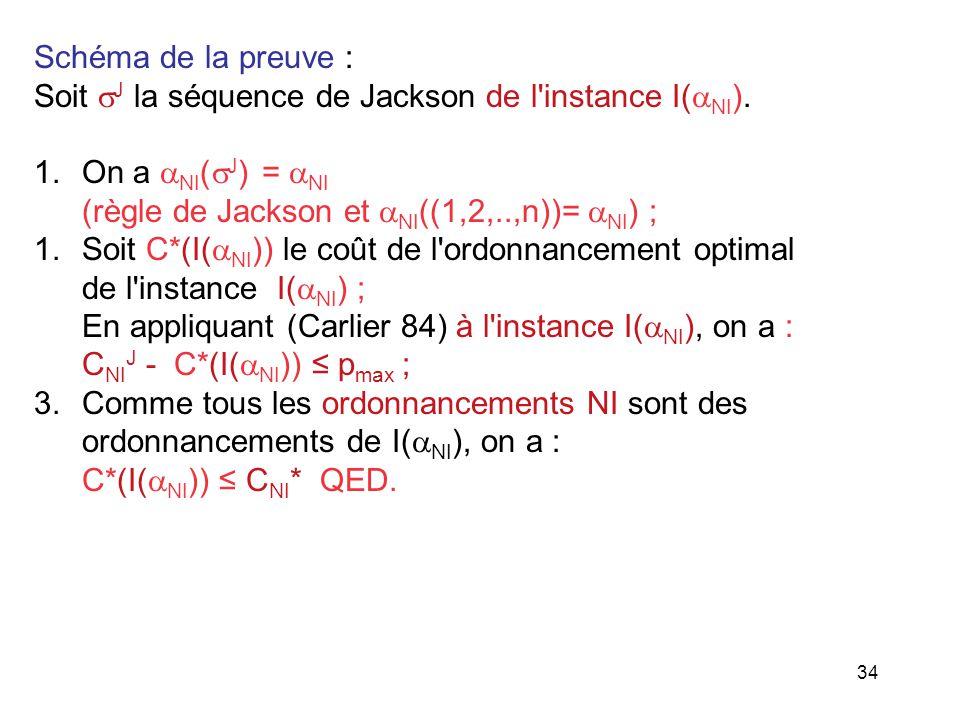 34 Schéma de la preuve : Soit J la séquence de Jackson de l'instance I( NI ). 1.On a NI ( J ) = NI (règle de Jackson et NI ((1,2,..,n))= NI ) ; 1.Soit
