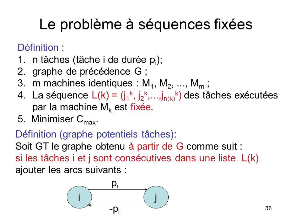 36 Le problème à séquences fixées Définition : 1.n tâches (tâche i de durée p i ); 2.graphe de précédence G ; 3.m machines identiques : M 1, M 2,...,