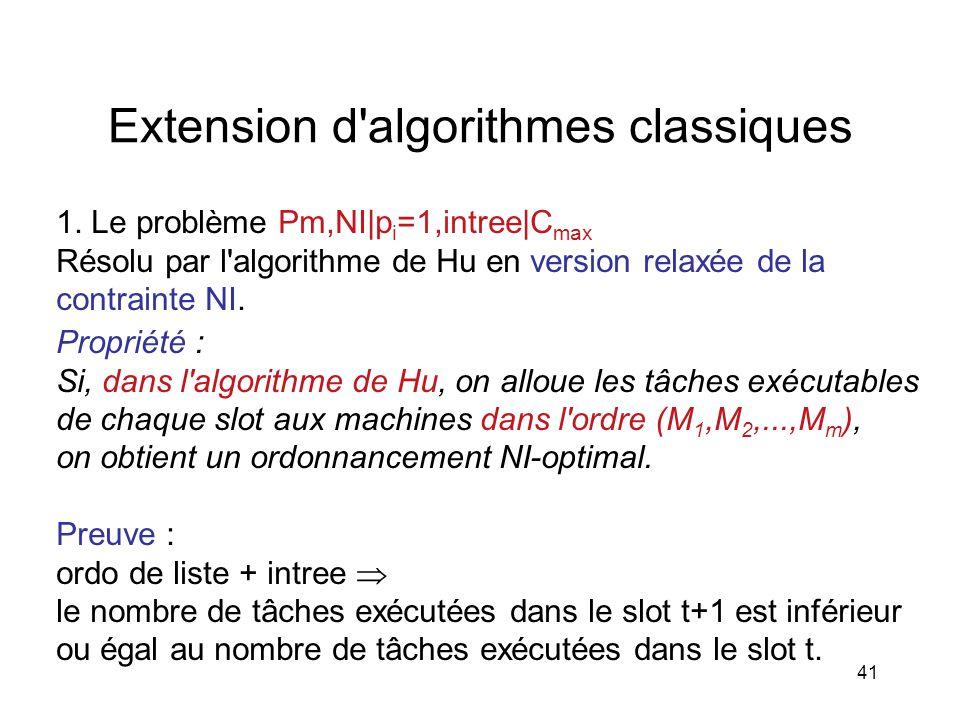 41 Extension d'algorithmes classiques 1. Le problème Pm,NI|p i =1,intree|C max Résolu par l'algorithme de Hu en version relaxée de la contrainte NI. P