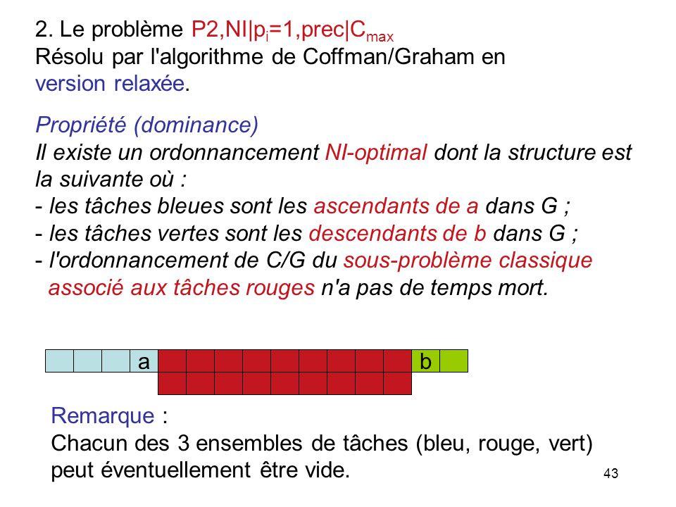 43 2. Le problème P2,NI|p i =1,prec|C max Résolu par l'algorithme de Coffman/Graham en version relaxée. Propriété (dominance) Il existe un ordonnancem