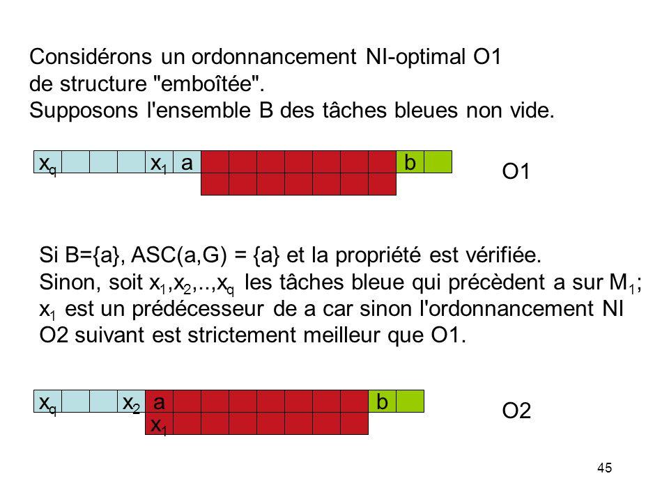 45 Considérons un ordonnancement NI-optimal O1 de structure