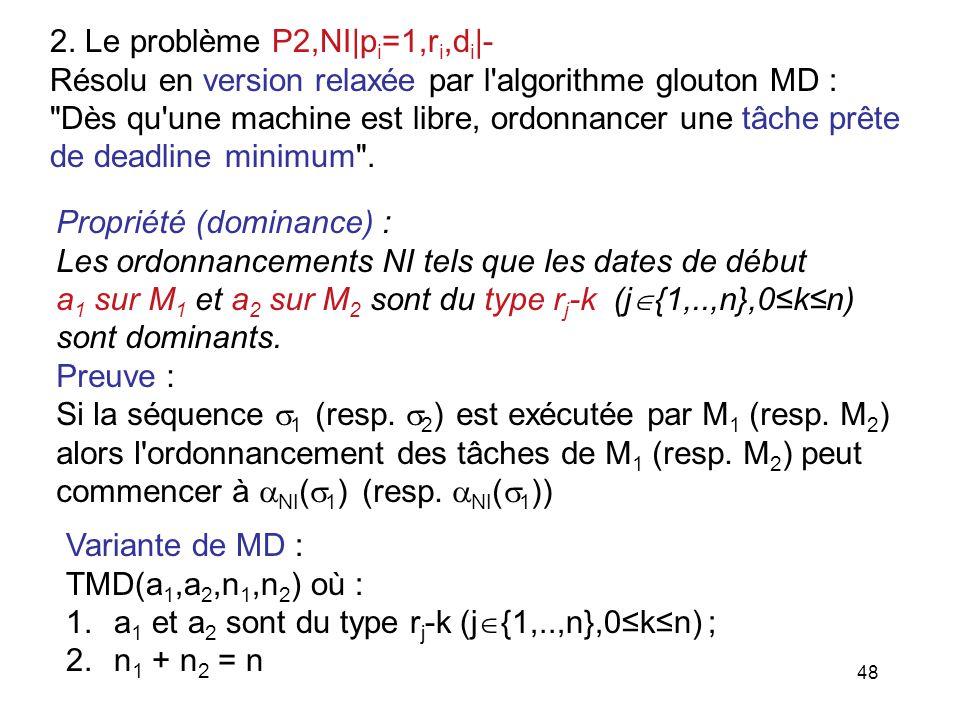 48 2. Le problème P2,NI|p i =1,r i,d i |- Résolu en version relaxée par l'algorithme glouton MD :