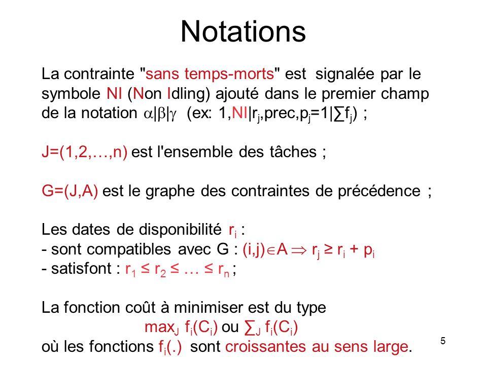 36 Le problème à séquences fixées Définition : 1.n tâches (tâche i de durée p i ); 2.graphe de précédence G ; 3.m machines identiques : M 1, M 2,..., M m ; 4.La séquence L(k) = (j 1 k, j 2 k,...,j n(k) k ) des tâches exécutées par la machine M k est fixée.