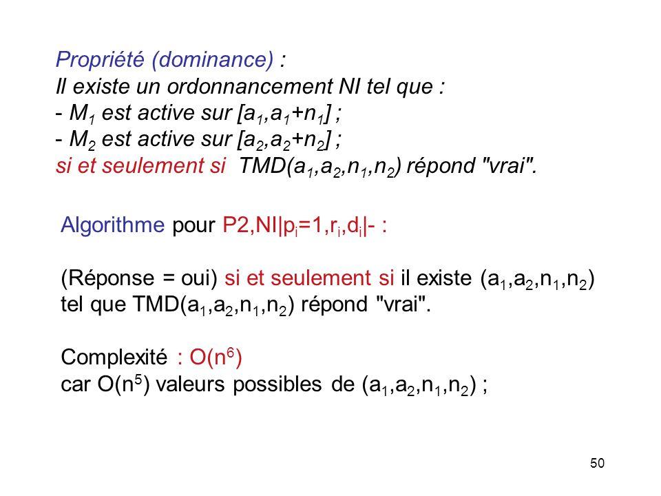 50 Propriété (dominance) : Il existe un ordonnancement NI tel que : - M 1 est active sur [a 1,a 1 +n 1 ] ; - M 2 est active sur [a 2,a 2 +n 2 ] ; si e
