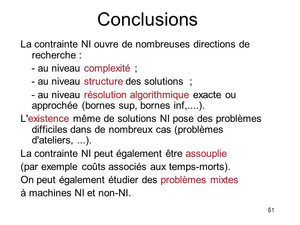 51 Conclusions La contrainte NI ouvre de nombreuses directions de recherche : - au niveau complexité ; - au niveau structure des solutions ; - au nive