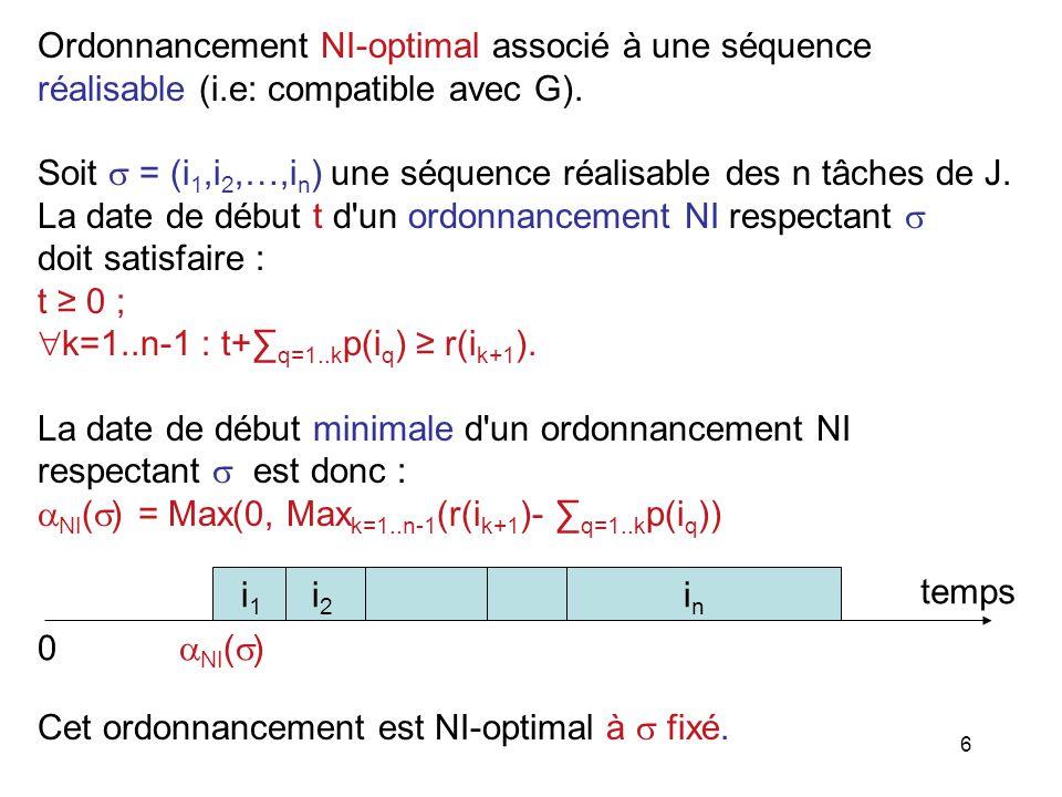 6 Ordonnancement NI-optimal associé à une séquence réalisable (i.e: compatible avec G). Soit = (i 1,i 2,…,i n ) une séquence réalisable des n tâches d