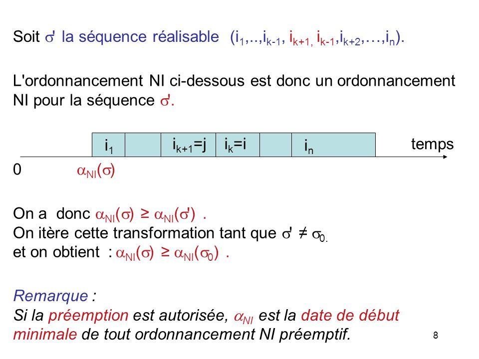8 temps inin i k+1 =j i1i1 0 NI ( ) i k =i Soit ' la séquence réalisable (i 1,..,i k-1, i k+1, i k-1,i k+2,…,i n ). L'ordonnancement NI ci-dessous est